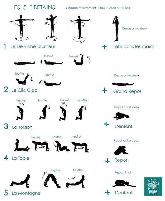 J'ai testé pour vous : Yoga des 5 tibétains - Olivier ...